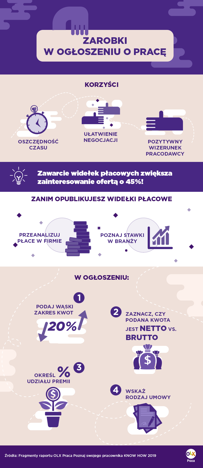 OLXPraca_infografika_ZAROBKI_2019-06-25