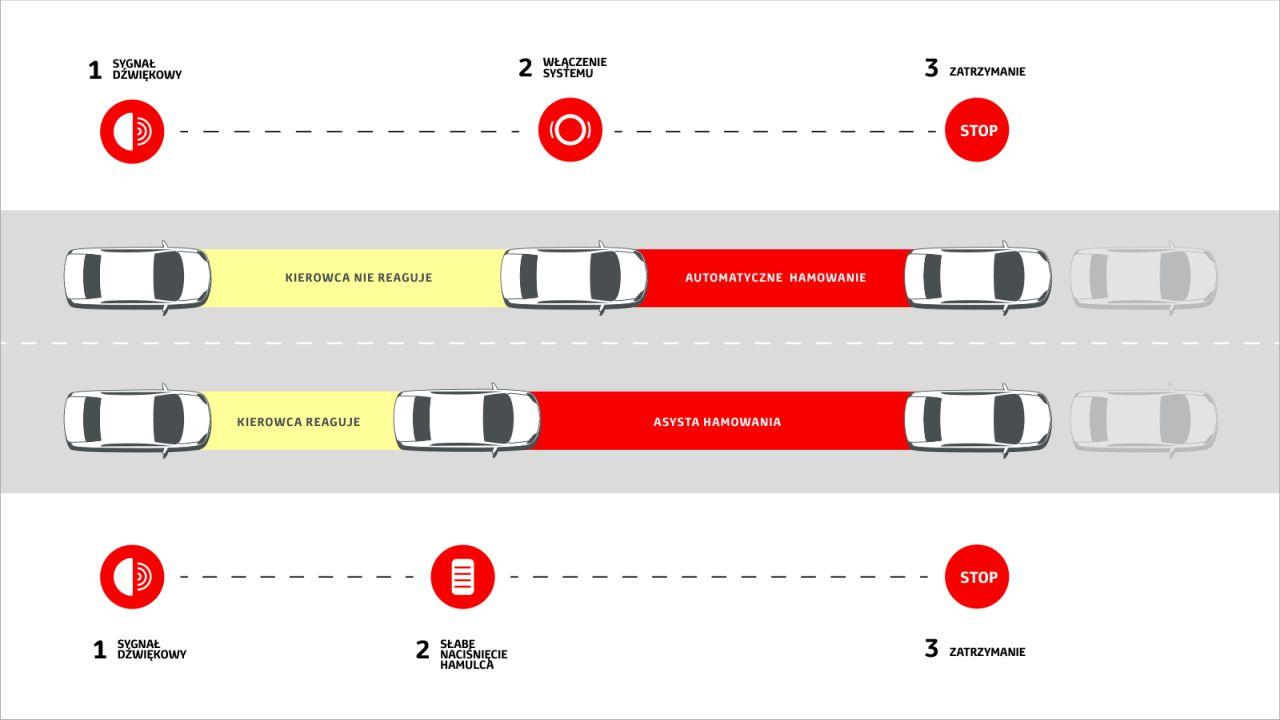 Toyota zmienia świat – innowacyjne technologie Japończyków (9)