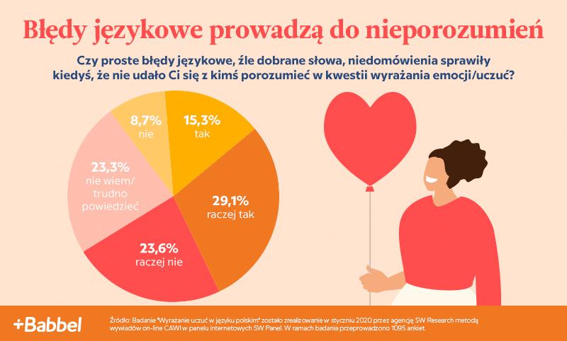 infografika_01