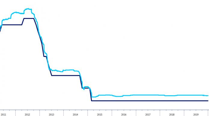 Prezes Glapiński sugeruje utrzymanie stabilnych stóp procentowych 1 GOSPODARKA, WALUTY