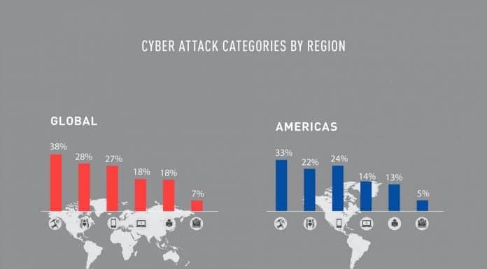 Hakerzy tworzą armię botnetów oraz kradną dane z kart kredytowych 1 BEZPIECZEŃSTWO, INTERNET, TECHNOLOGIA