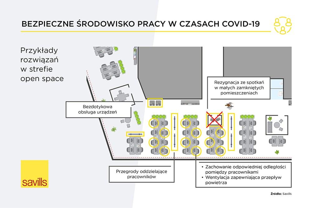 Infografiki-Powrót-do-biura