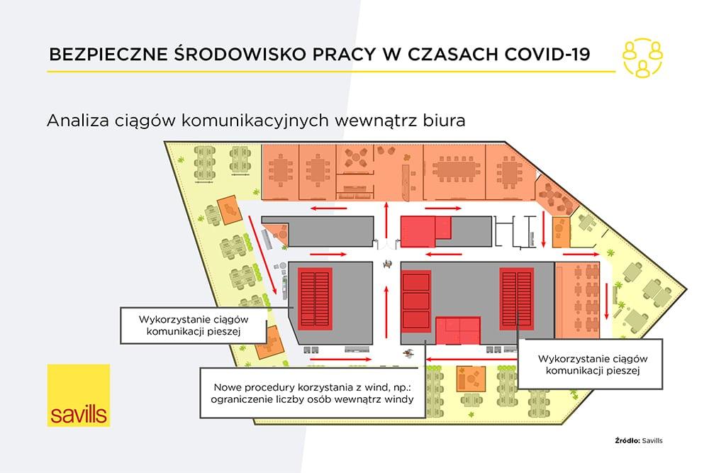 Infografiki-Powrót-do-biura2