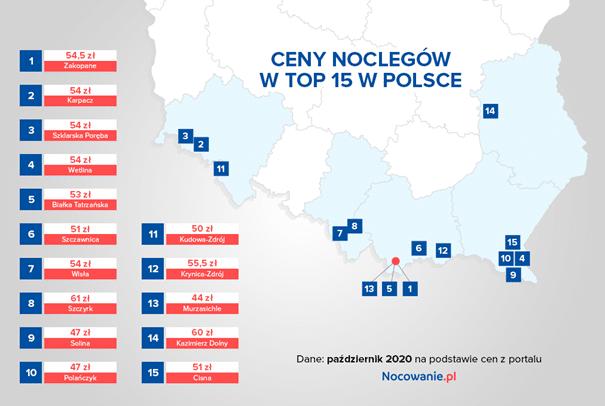 ceny noclegów w polsce