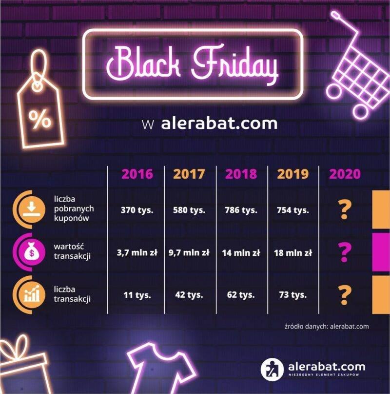 Black Friday w Alerabat
