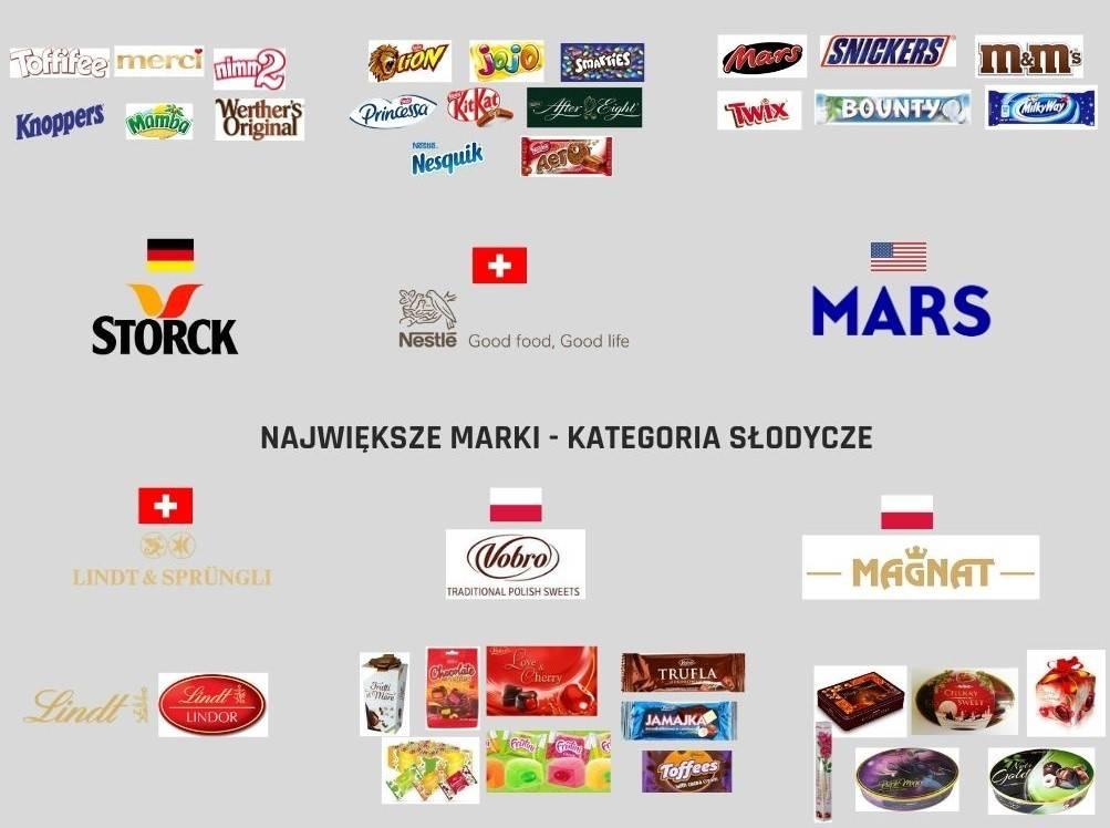 Grafika słodycze 2