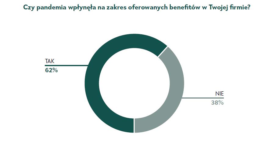 Wykres_1