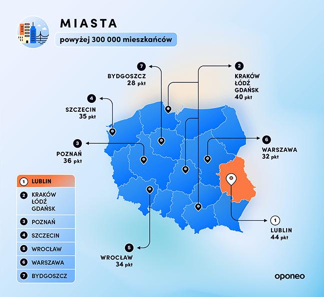 ranking-miast-mapa-miasta-duze-2021